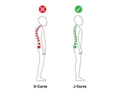 Back Pain Breakthrough system